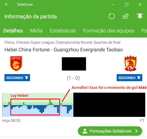 volta do chinês