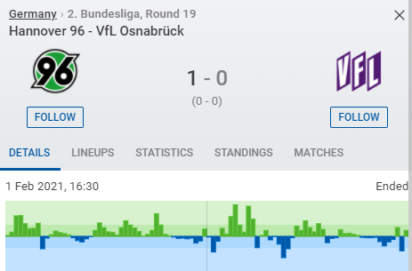 Hannover x Osnabruck