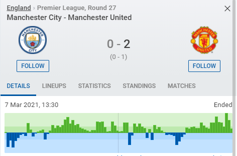 Manchester City x Manchester United