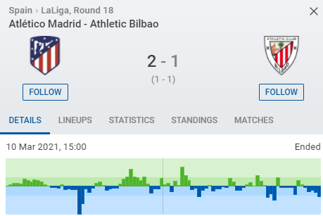 Atlético de Madri x Athletic Bilbao
